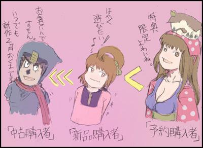 姫子さんのゲーム天守閣!-購入者たち