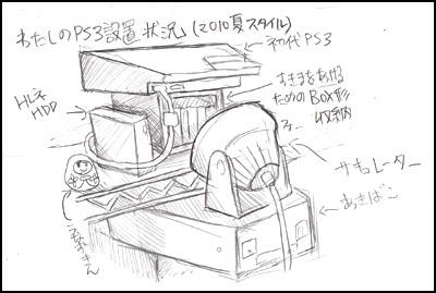 姫子さんのゲーム天守閣!-PS3設置状況2010夏スタイル