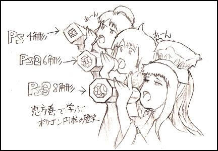 姫子さんのゲーム天守閣!-ポリゴン